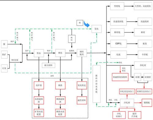电路 电路图 电子 原理图 500_393